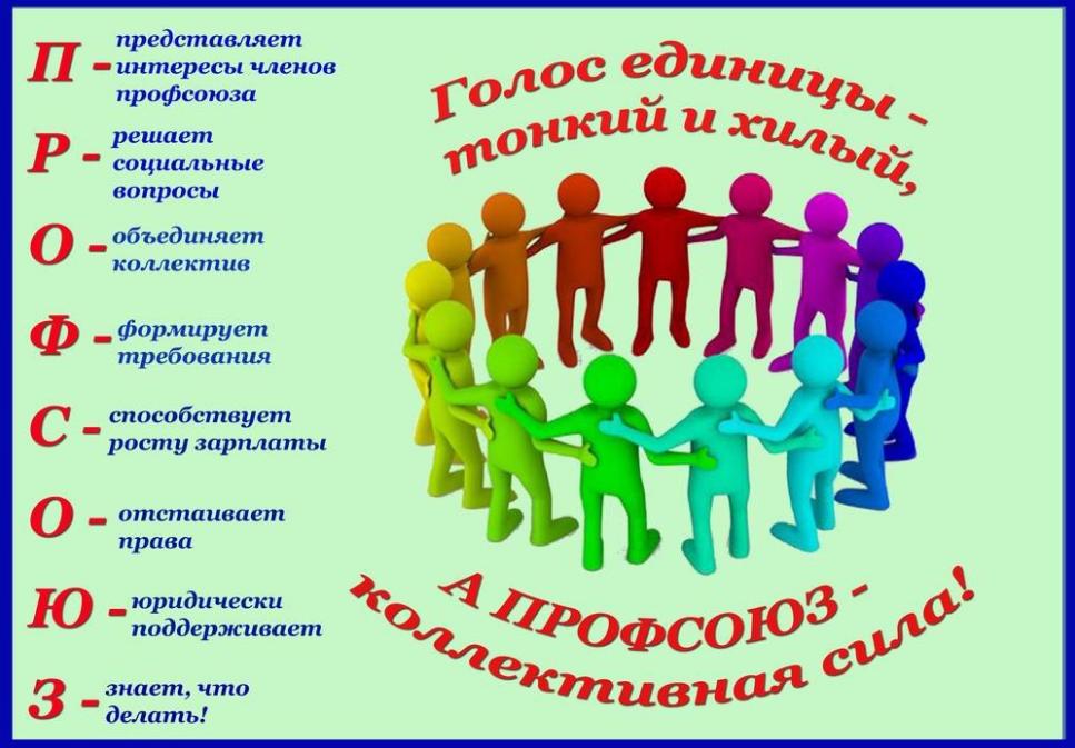 вопросы представителем профсоюзной организации от работников